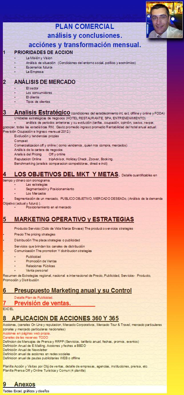 Plan de Marketing Hotel & Turismo